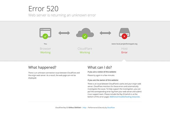 error 520 cloudflare